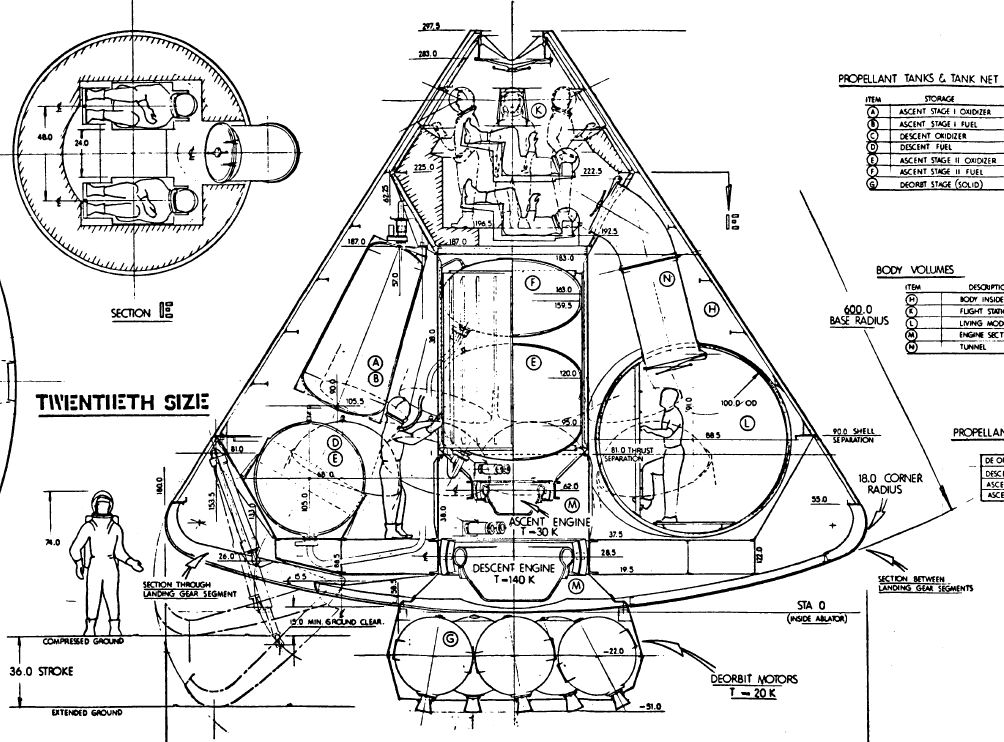 MEM - Mars Excursion Module - fra von Brauns Mars-plan fra 1969