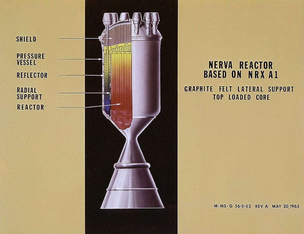 Den atomdrevne rakettmotoren NERVA